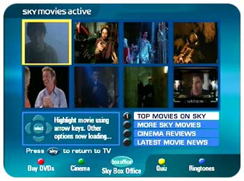 Sky Movies Active